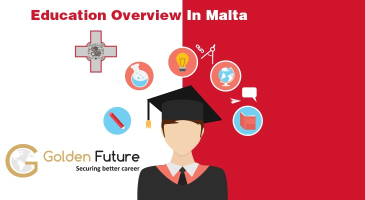 Education Overview in Malta